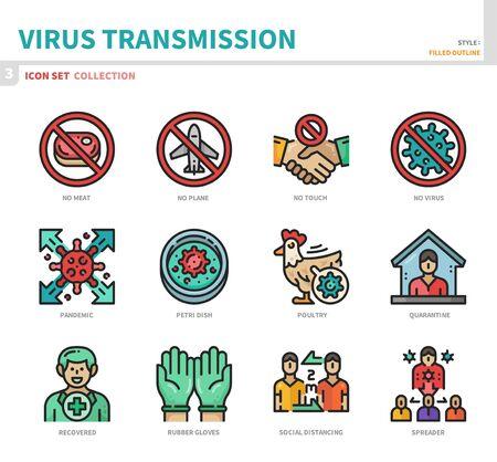 virus transmission,coronavirus,covid19 icon set,vector and illustration