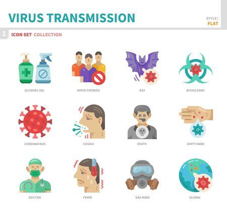 virus transmission,coronavirus,covid19 icon set,flat style,vector and illustration