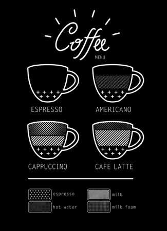 Coffee menu. Set of cups with coffee drinks