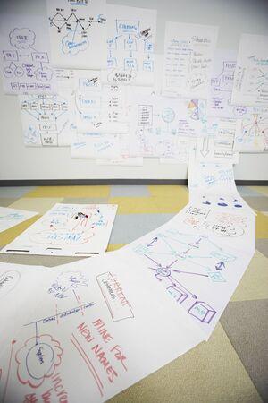 extending: Flow chart extending from wall to floor