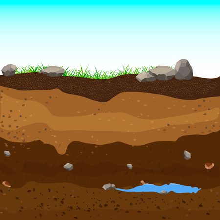 Underground layers of earth, groundwater, layers of grass. Vector Illustration.