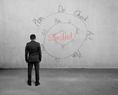 Businessman standing and looking at Deming Cycle on wall photo
