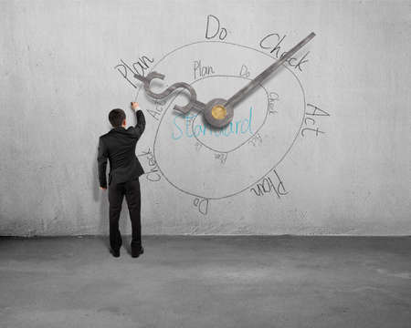 businessmen drawing PDCA circle with clock and dollar on concrete wall