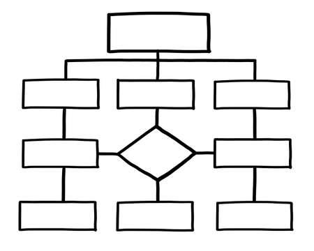 blank organization chart isolated on white background stock photo