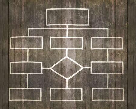wood plank: Blank organization chart, on brown wood plank wall background Stock Photo