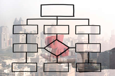 percentage sign: Blank organization chart, with hand holding percentage sign and cityscape background