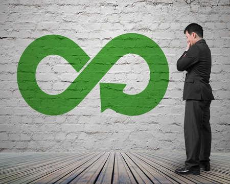 Vert concept d'économie circulaire. Flèche symbole de l'infini sur le mur de briques avec l'homme pensant.