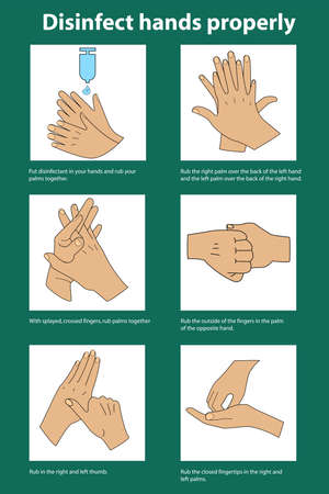Information sign for the correct disinfection of hands with symbols and text. Vector file