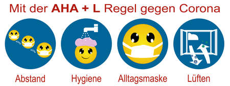 Sign made of emoticons with the AHA + L rule. Text in German: With the AHA + L rule against Corona. Distance, hygiene, everyday mask + ventilation. Vector file