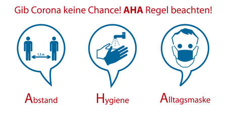 Signs against Covid-19. German text: Don't give Corona a chance! Aha rule heed! (distance, hygiene, everyday mask). Vector Ilustrace