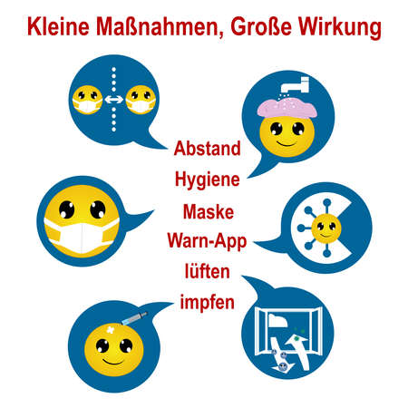 Symbols with emoticons for protection against Covid-19. German text (Small measures, big effect and distance, hygiene, mask, warning app, ventilate, vaccinate). Vector