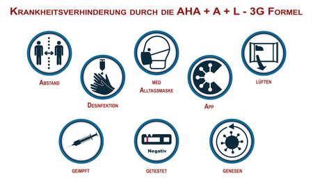 Text in German: Disease prevention through the AHA + A + L - 3G formula. vector