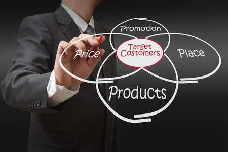 businessman draws a target costumers Stock Photo