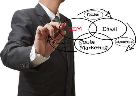 businessman hand drawing internet marketing plan on whiteboard Stock Photo - 11739510