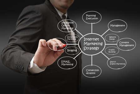 interactions: bedrijfsleven hand draw internet marketing Stockfoto