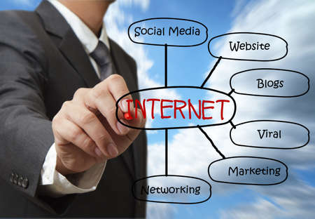 interactions: internet structure Stock Photo