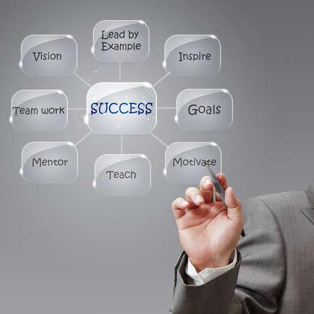Businessman draws success flow chart Stock Photo - 12246746