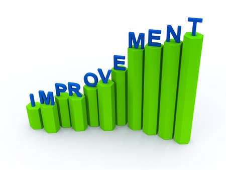 improve: improvement graphic Stock Photo