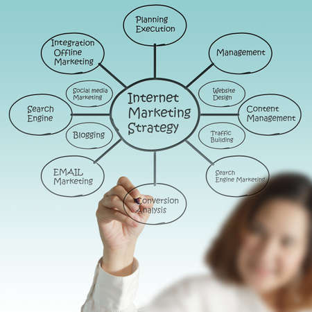 businesswoman hand draw internet marketing Stock Photo - 12910305