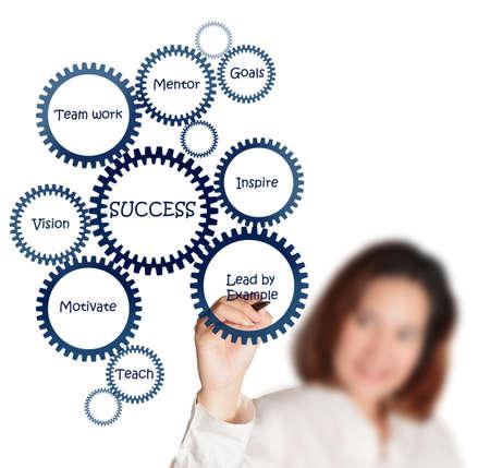 liderazgo: Empresaria se basa el �xito de flujo en la tabla de pizarra Foto de archivo