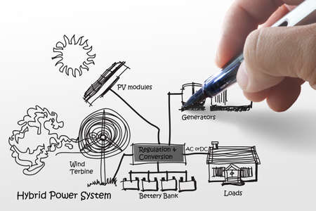 engineer draws hybrid power system,combine multiple sources diagram Stock Photo - 13106691