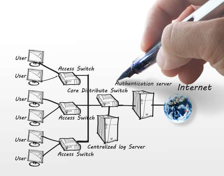 network engineer: hand draws the internet system chart.Elements of this image furnished by NASA