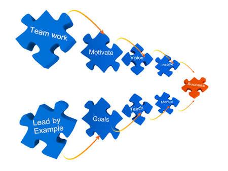 success business puzzles photo
