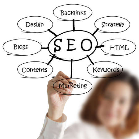 hand written SEO flow chart Stock Photo - 13106371