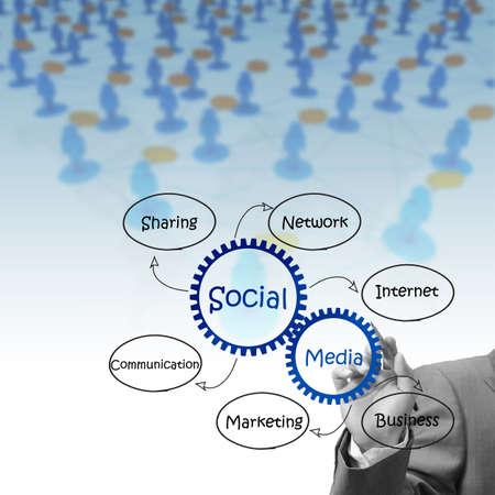 bookmarking: business man hand draws social media diagram
