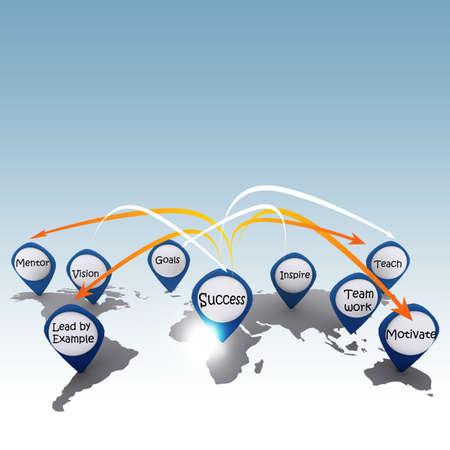 flow diagram: world of business success 3d