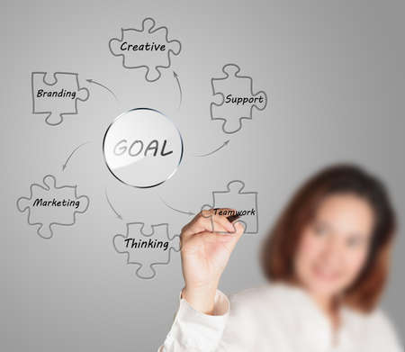businesswoman draws business goal diagram photo