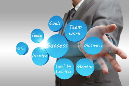 incentive: Business man shows success abstract flow chart