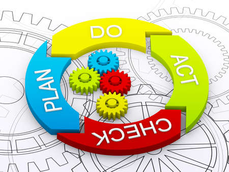 PDCA Life cycle as business concept photo