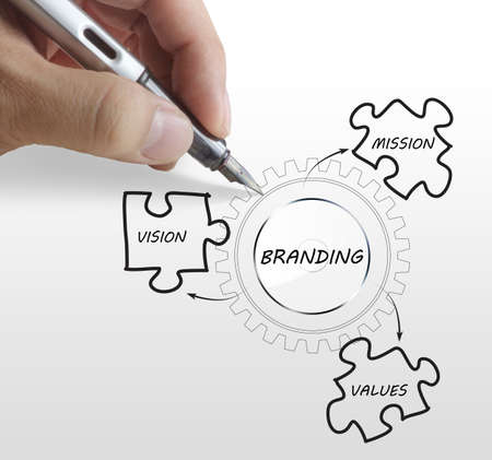 writing brand concept Stock Photo - 13181673
