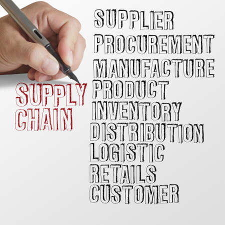 hand chain: hand writing supply chain management concept on paper