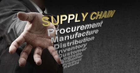 cadenas: la mano del hombre de negocios muestra la cadena de suministro 3d texto y palabras relacionadas como concepto