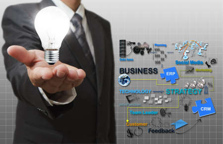 businessman hand hold light bulb and business process photo