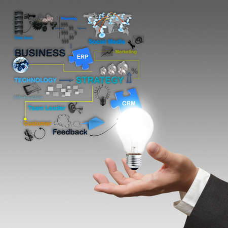 business hand hold light bulb and business process photo