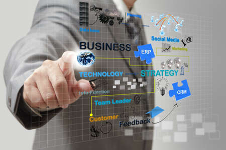 info business: businessman point on business process