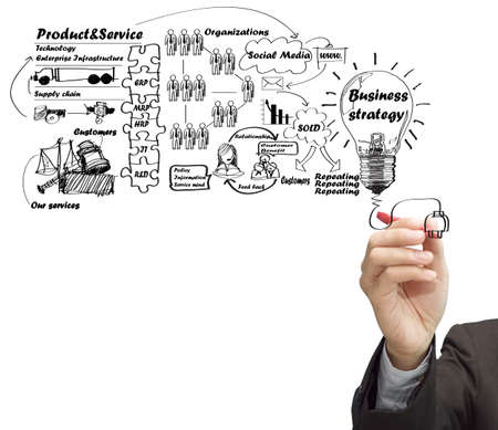 business process: businessman hand drawing idea board of business process
