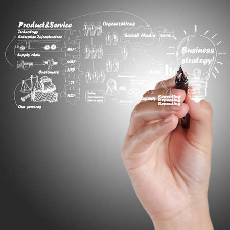 erp: businesswoman hand drawing idea board of business process Stock Photo