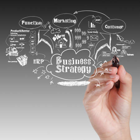 functions: hand drawing idea board of business strategy process as concept Stock Photo