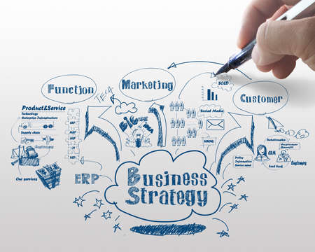 hand drawing idea board of business strategy process photo