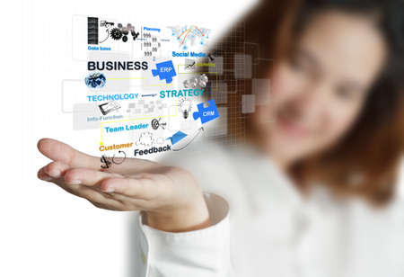 businesswoman shows business process diagram photo