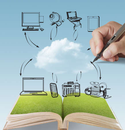 green computing: open book of cloud network and hand draws Stock Photo