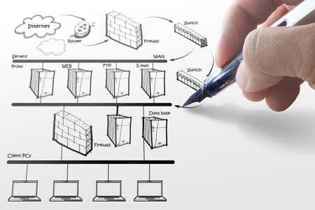 zakenvrouw tekening internet systeem diagram Stockfoto