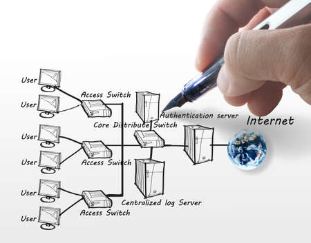 hand draws the internet system chart.Elements of this image furnished by NASA photo