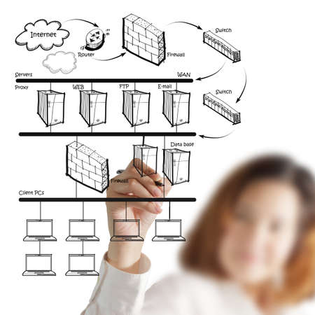 firewall: businesswoman drawing internet system diagram Stock Photo
