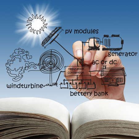 energia solar: células fotoeléctricas de un panel solar en la palma de la mano humana Foto de archivo