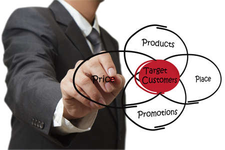targeted: businessman hand draws target customers diagram on white board
